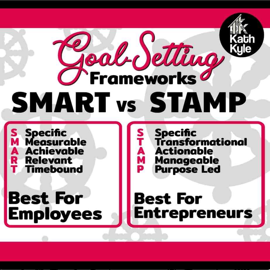 SMART Goals Vs STAMP Goals