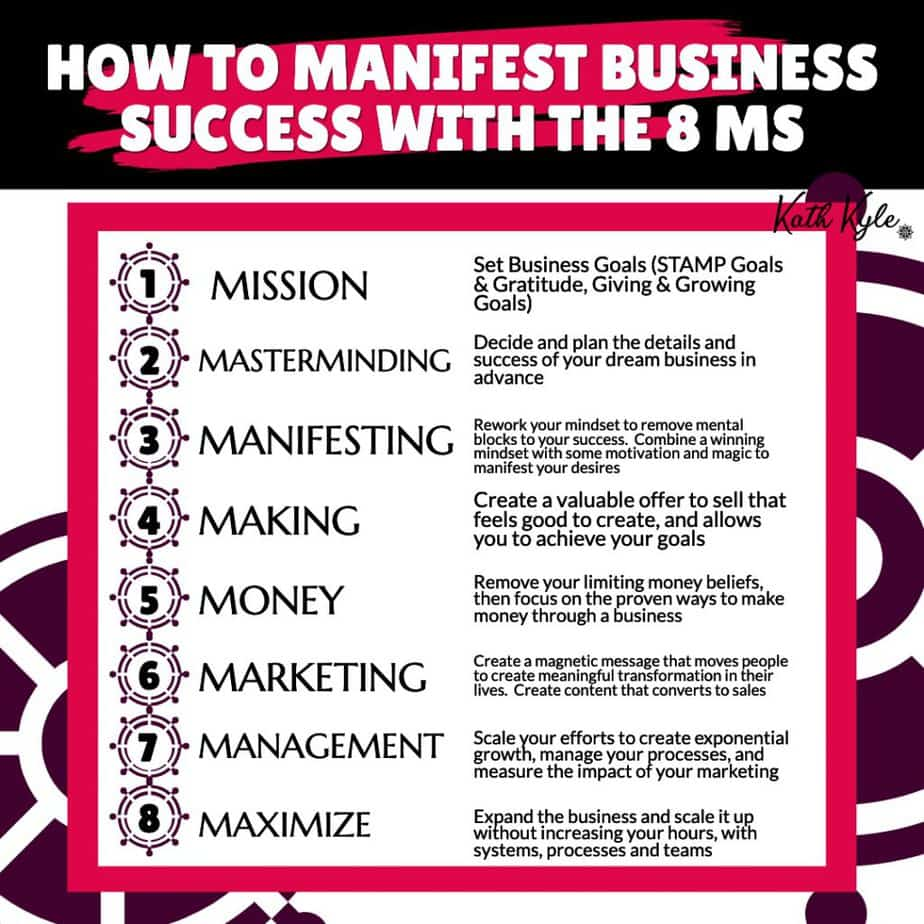 8MS Of Business Mastery