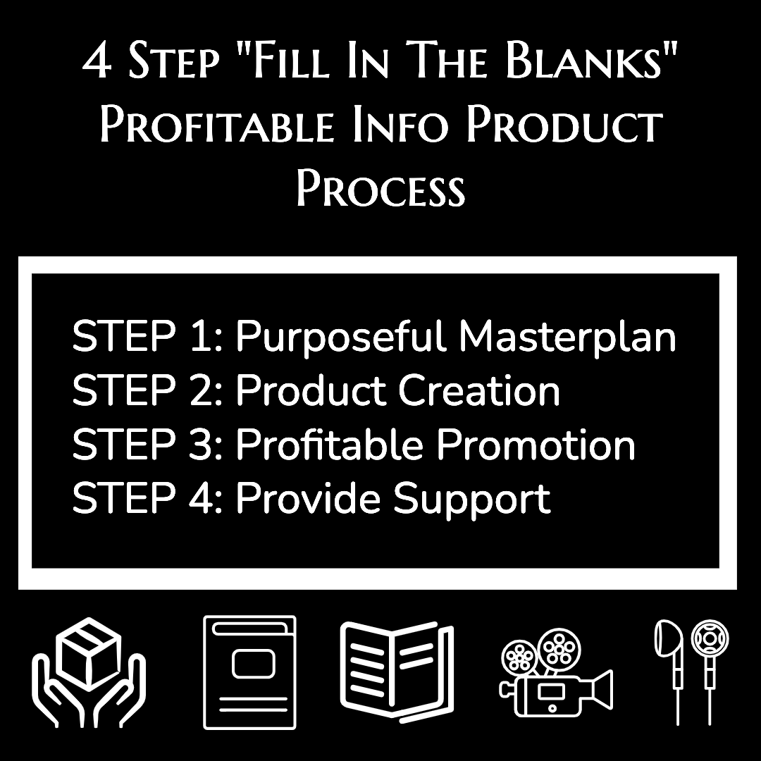 """4 Step """"Fill In The Blanks"""" Profitable Info Product Process"""