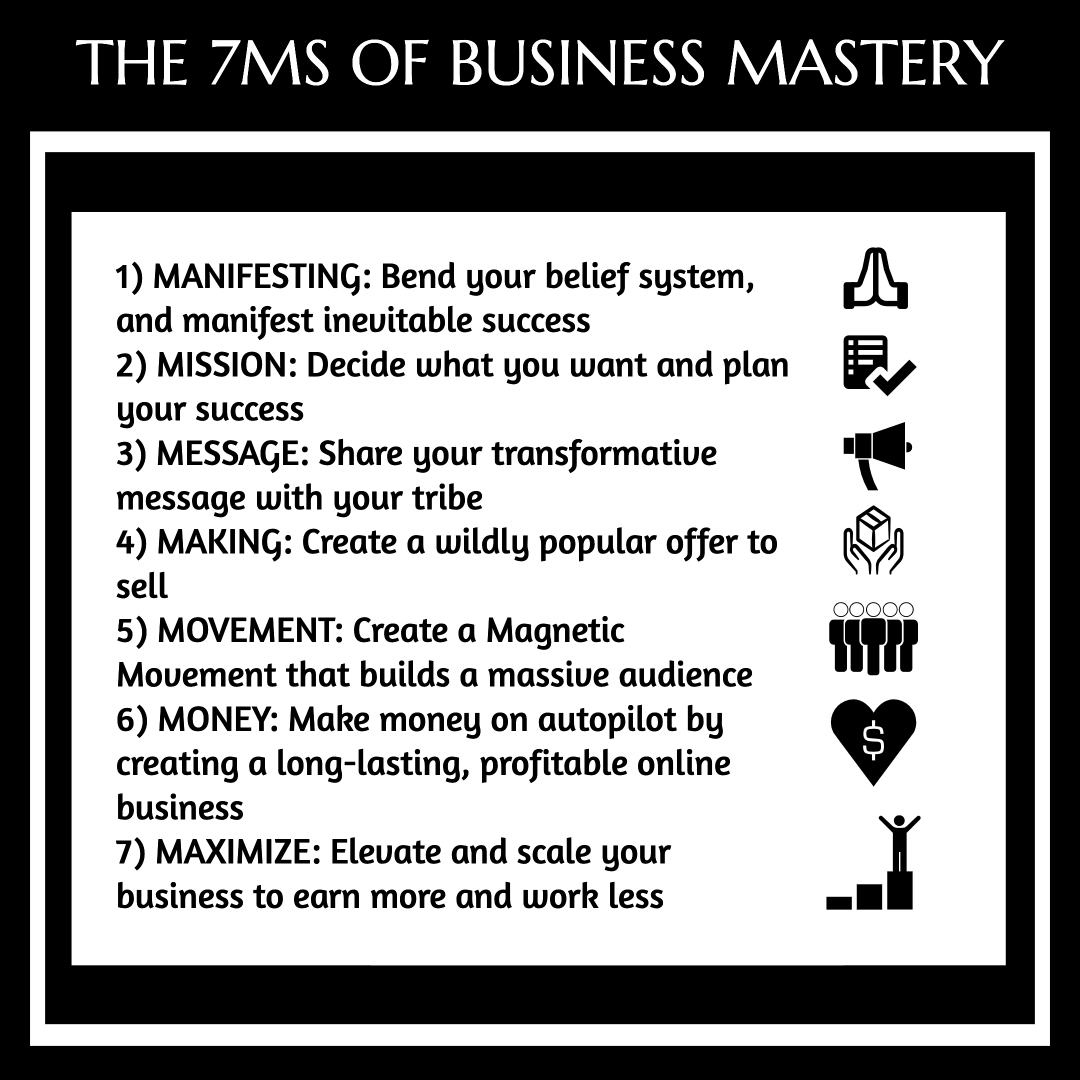 The 7Ms of Business Mastery